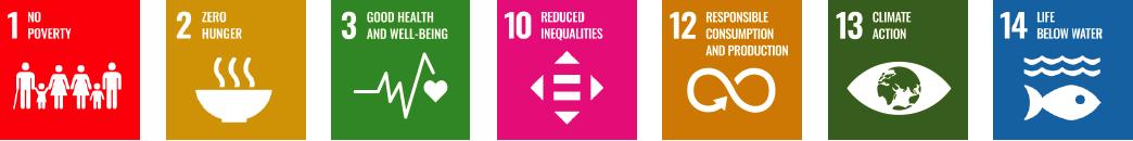 SDGs ecologgie